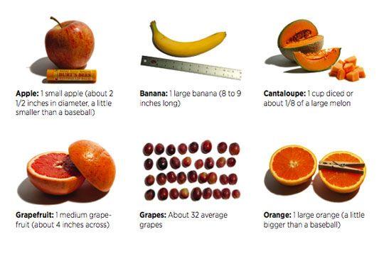 Fruit Serving Size