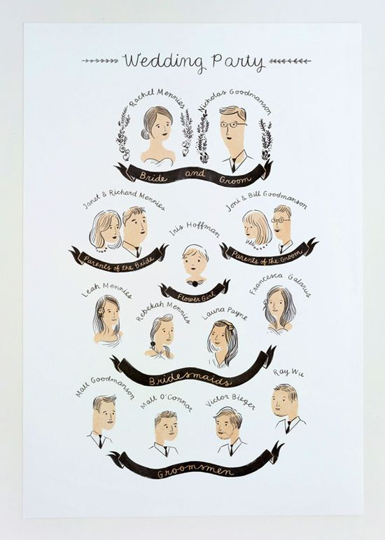 illustrated wedding party