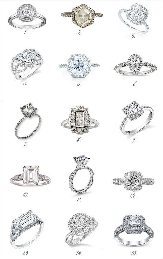 Rings rings rings !