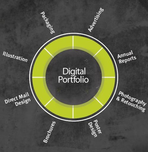Digital portfolio graphic design  #freelance #graphicdesigners #tips