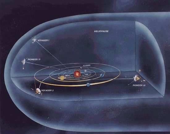 The Voyager 1, built by Nasa and launched in 1977 has spent the last 35 years steadily increasing its distance from Earth, and is now now 17,970,000,000km - or 11,100,000,000miles - away, travelling at 10km a second.