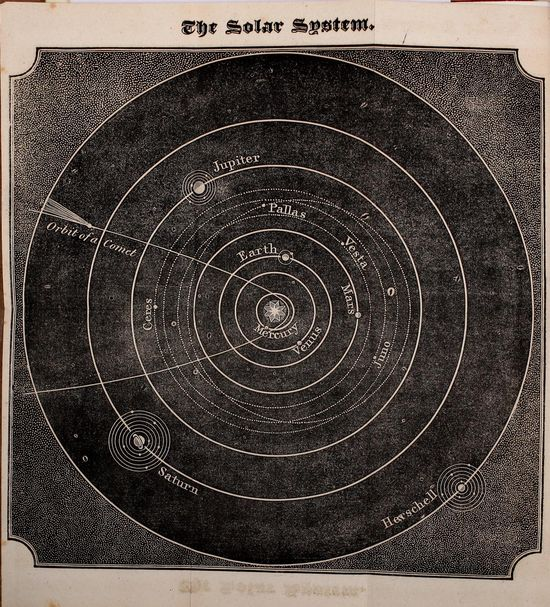 A treatise on astronomy; with a map of the solar system - Published/Created Philadelphia, Printed by Boyle and Benedict, 1833.  Description vi, [7]-71, [1] p. front. (fold. map) pl. 14 cm.