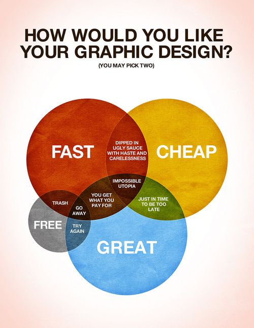 How would you like your graphic design? SO TRUE.