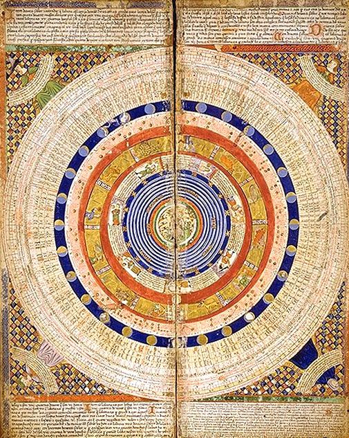 The Catalan Atlas, 14th century - Cosmological diagram. Earth surrounded by the elements, the spheres, the signs of the zodiac and the phases of the moon, with the four seasons in the corners.