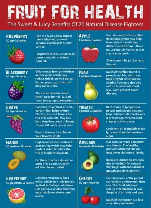 Benefits of different fruit