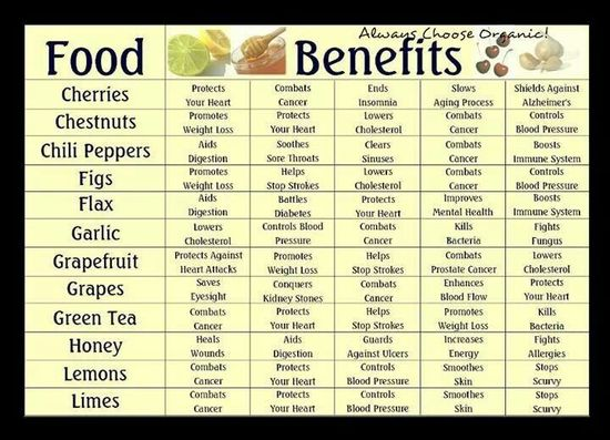 Healthy Food Benefits