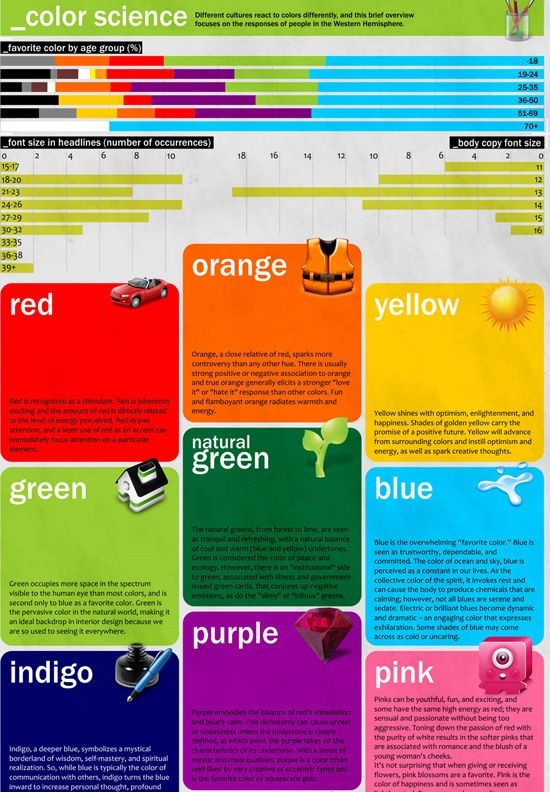 9 useful infographics about color