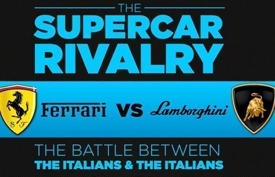 The Supercar Rivalry: Ferrari vs. Lamborghini Explained in Infographic
