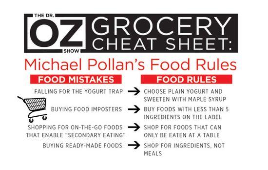 Michael Pollan's Shopping Cheat Sheet