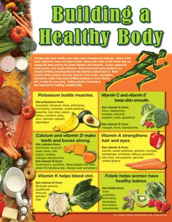 Healthy foods to build a #RUGGED body. #EATRUGGED  www.pingags.com    Like , Repin And Share :)