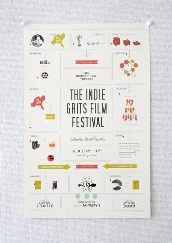 Indie Grits / Stitch Design