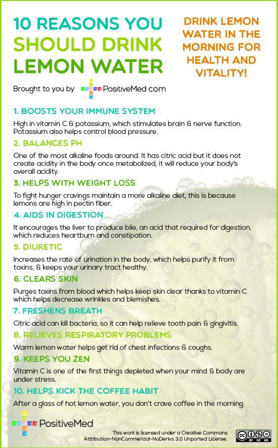 10 Reasons To Drink Lemon Water: