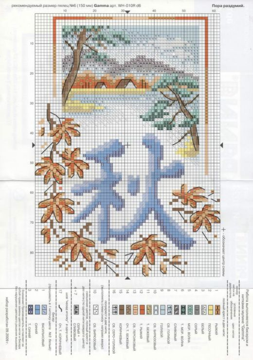 signe chinois 1