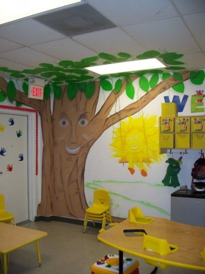 Kindergarten Classroom Decoration Pictures ~ Classroom decor ideas painting for preschool sunday