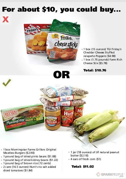 The choice is simple! You can double the amount of healthy food for less money.