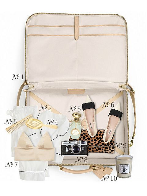 * summertime travels & what to pack