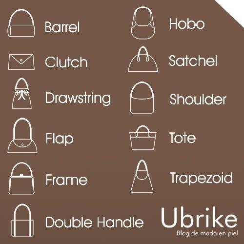 handbag chart