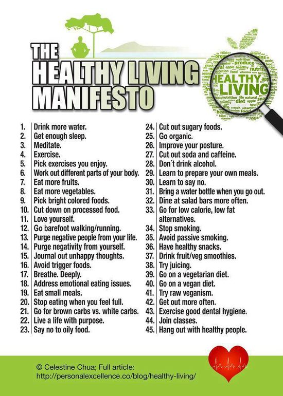 The Healthy Living Manifesto Chart