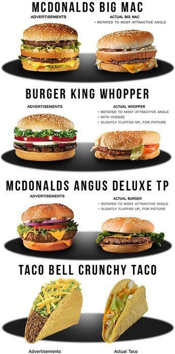 Advertising vs. reality.  Now go to In N Out and quality is all we serve!