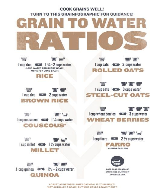 Cook Almost Any Grain with This Handy Infographic Chart