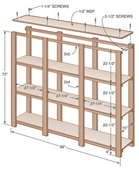 Build the shelves from plywood, 2x4s and 2x2s.