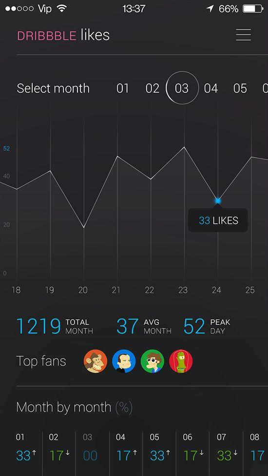 Stats_real_pixels