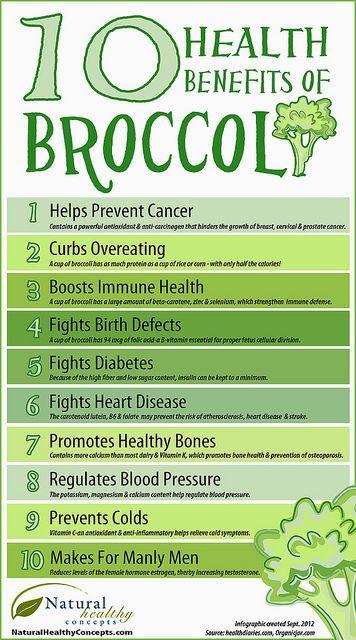10 Health Benefits of Broccoli Infographic