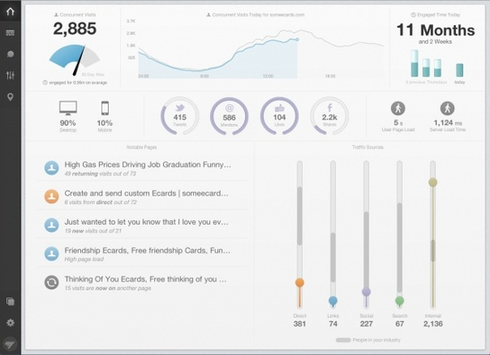 #dashboard  #ui  #stats
