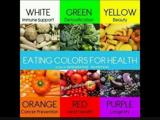 Food health benefits