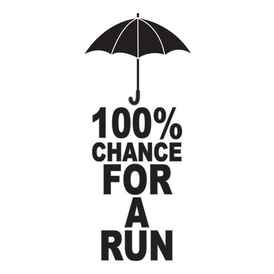 100% chance of a run