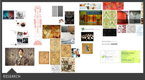 interior design portfolio layout