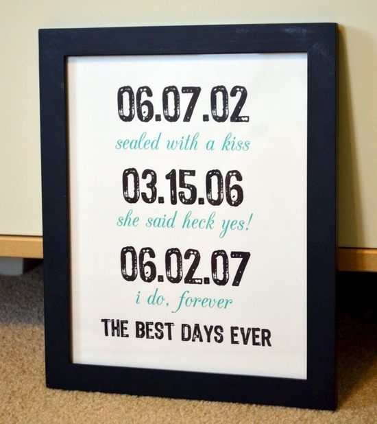 Wedding sign 11x14 art- best day ever- important dates- personalized anniversary gift- subway art. $14.00, via Etsy. - most likely going to do this for us!