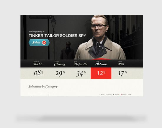 """You Pick the Oscar Winner by Bian Waddington """"The goal was to design a simple, informative and beautiful looking voting site for this years oscars."""""""