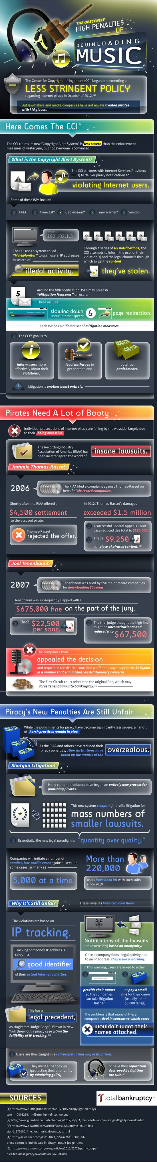 The Risks of Music Piracy in 2013 #infographic #music #piracy