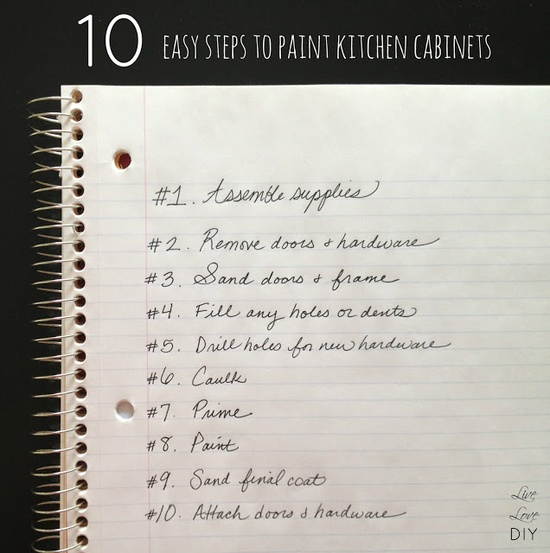 10 Easy Steps To Paint Your Kitchen Cabinets: an easy tutorial anyone can use!