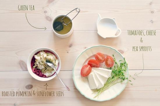 Breakfast from my blog JOHANNAS INSPIRATION
