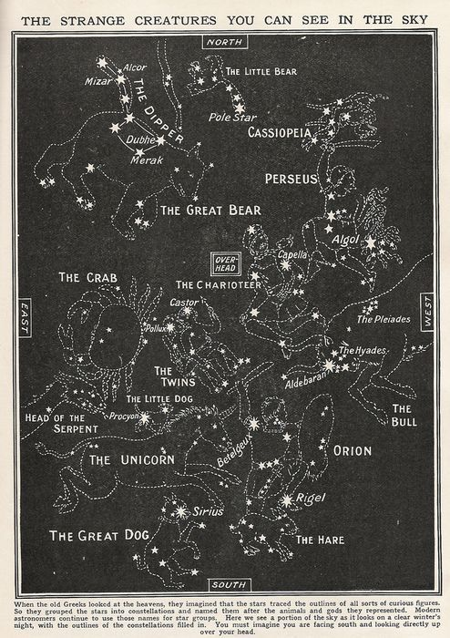 #Map of the Sky