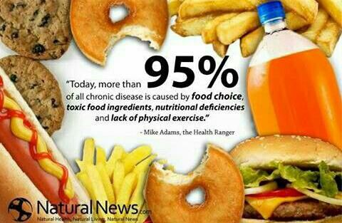 More than 95% of all chronic disease is caused by food choice, toxic food ingredients, nutritional deficiencies, & lack of physical exercise