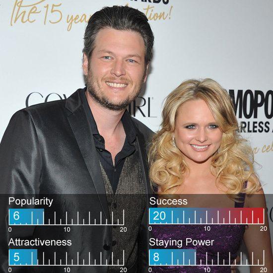 Blake and Miranda - #50 on Zimbio's 100 Hottest Celebrity Couples of 2012