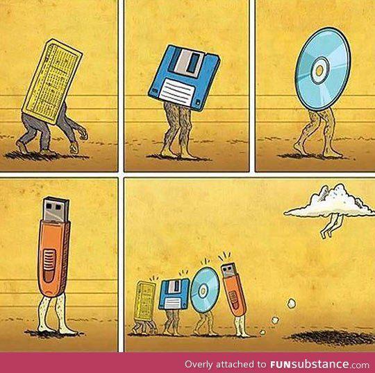 Evolution of technology #evolution #gadgets #cloud #yotelnyc www.facebook.com/... Best Vision in The World!