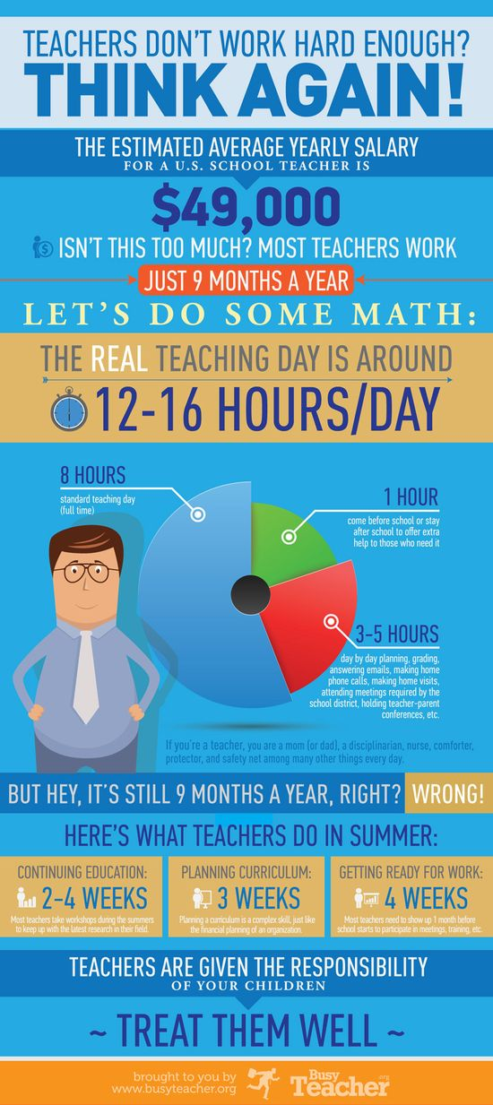 The Real Number Of Hours Teachers Work In One Eye-Opening Graphic. Please share!