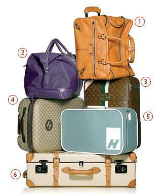 Travel Bags and Luggage