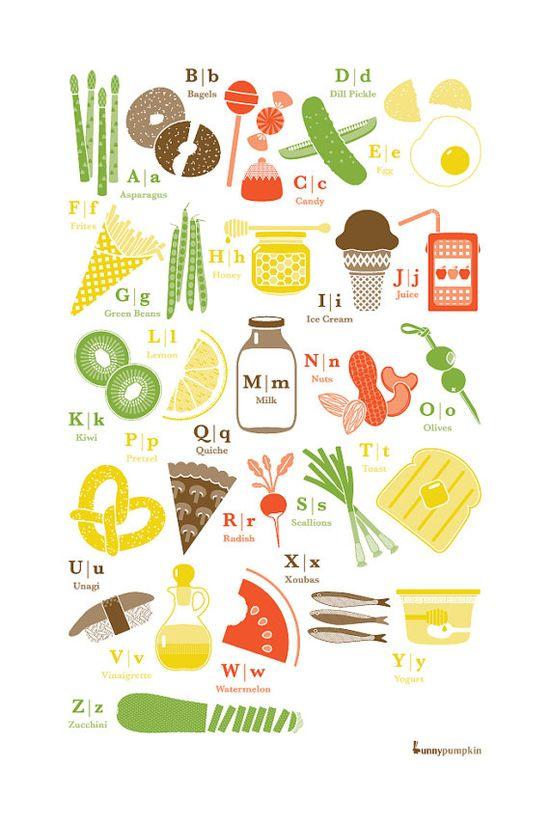 food alphabet poster