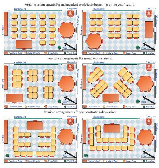 Classroom layout ideas