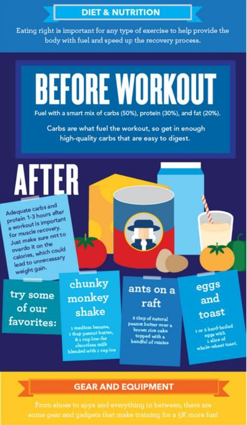 Before and after workout foods