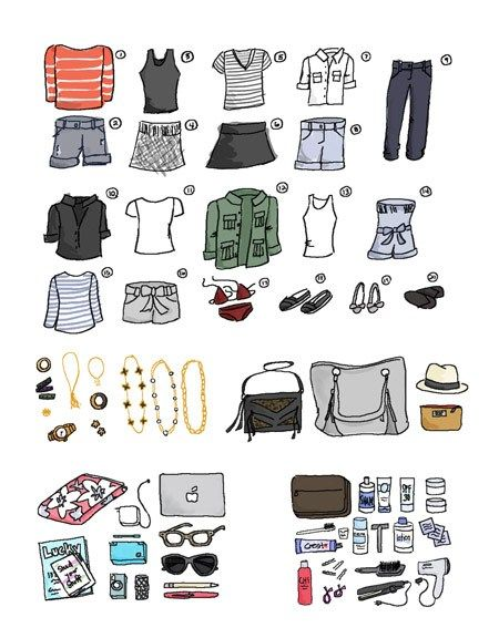 101 Travel Tips: From How To Pack To Combatting Jet Lag (except when you're travelling abroad you should never bring a hair dryer or a straightener. There is very little need for jewellery. And though you may think being recognised as a tourist is the worst thing in the world, after a day of walking around a city, you're going to wish you packed tennis shoes instead of those cute little flats.)