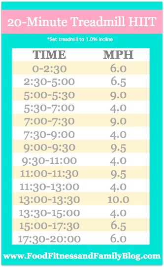 20 minute treadmill hiit