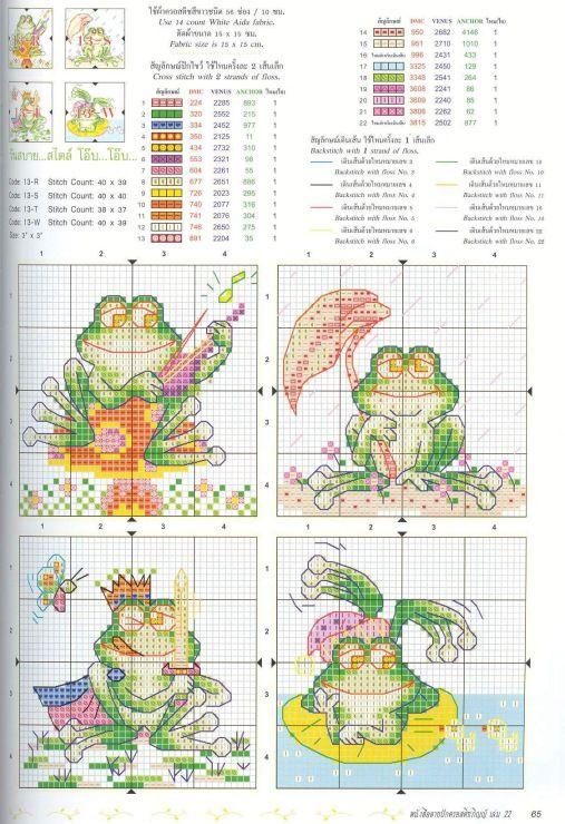 Les joyeuses grenouilles