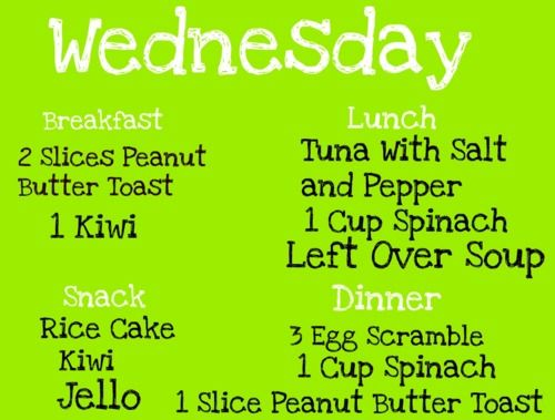7 Days/ 30 Dollars Healthy Meals  I need to remember this for college