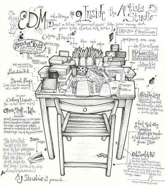 Journal art #drawing #sketch #desk #Notes